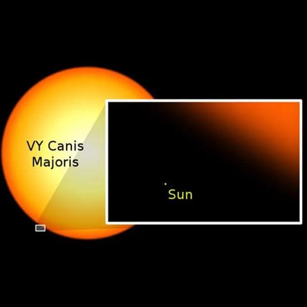 خورشید ما چقدر کوچک و ناچیز است