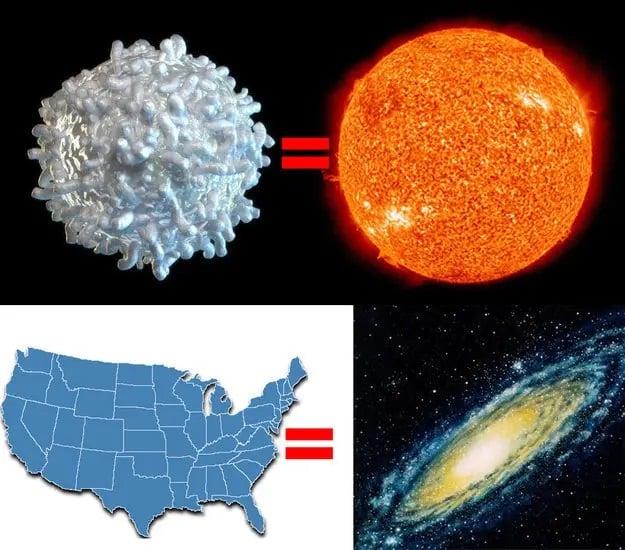 هیچ کدام از اینها با اندازه یک کهکشان قابل مقایسه نیستند