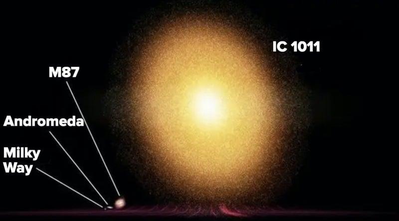 حتی کهکشان ما در مقایسه با برخی دیگر کمی کوتوله است