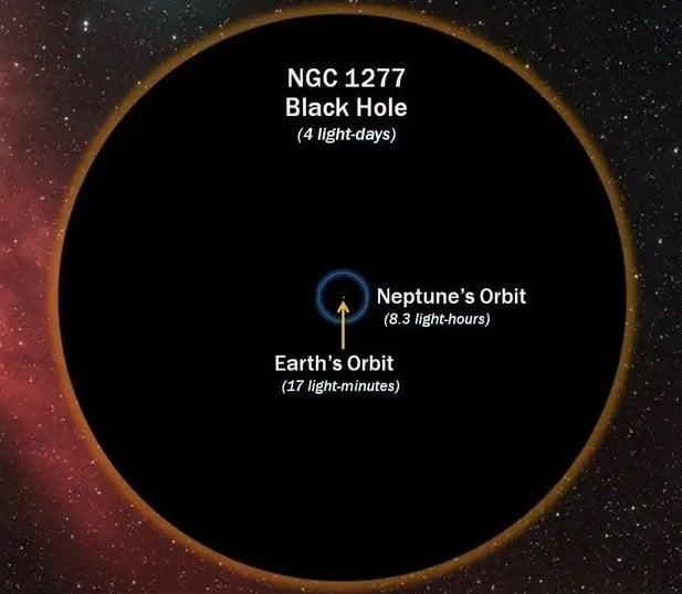 بیایید درباره سیاهچالهها صحبت کنیم