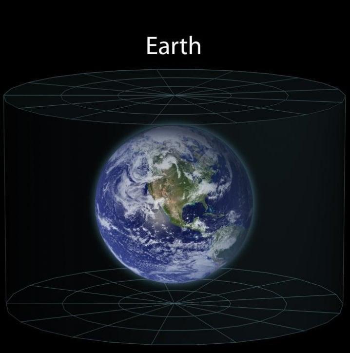 ارزش انسان در برابر هستی - زمین